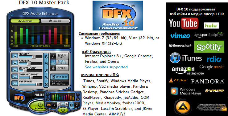 Санатории. Com for free and safe DFX for Winamp 7 5. Additional Your dfx 7